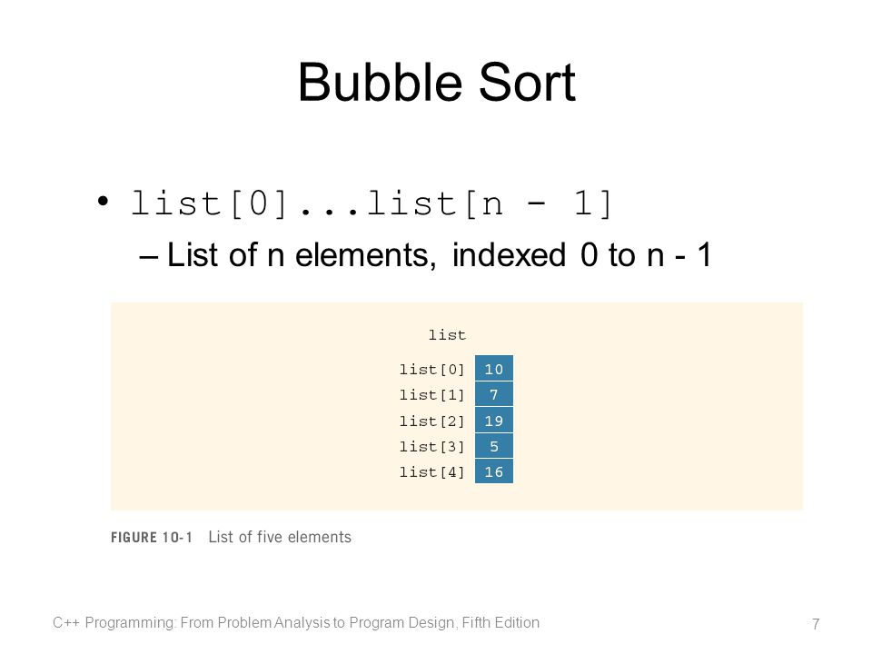 Bubble Sort list[0]...list[n - 1]